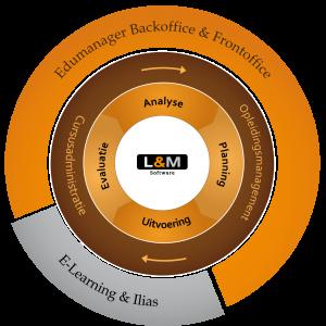 L&M-infographic-NEWv2