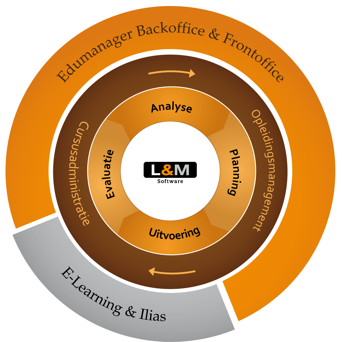 L&M infographic NEW v2